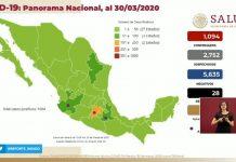 Suma México 1,094 decesos y 28 defunciones por COVID-19 red es poder