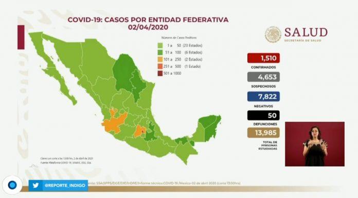 México amanece con 1,510 casos confirmados y 50 decesos por covid-19 red es poder
