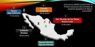 El paciente cero en Torreón red es poder