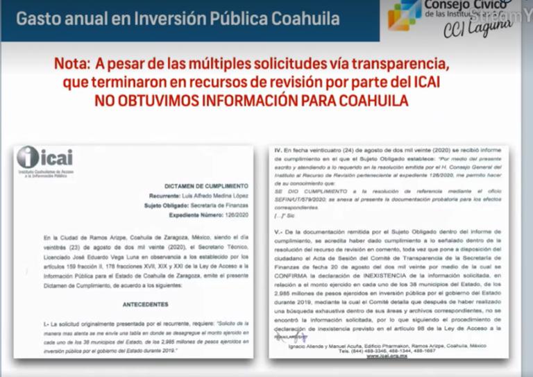 gasto en inversión pública de coahuila
