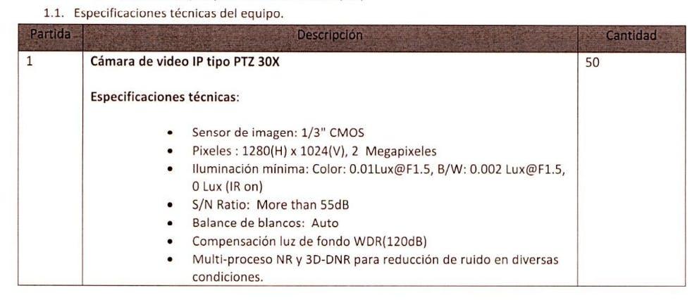 Características técnicas de las cámaras de videovigilancia que vendió Seguritech al gobierno de Baja California. Foto: ZETA Tijuana.